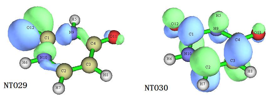 使用Multiwfn做自然跃迁轨道(NTO)分析- 思想家公社的门口:量子